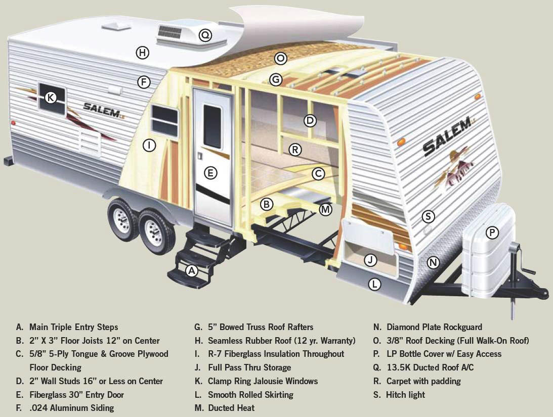 rv construction schematics rv construction diagram